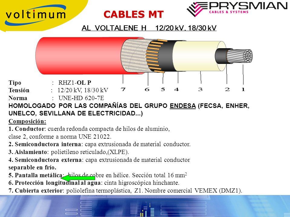 CABLES MT AL VOLTALENE H 12/20 kV, 18/30 kV Tipo : RHZ1-OL P
