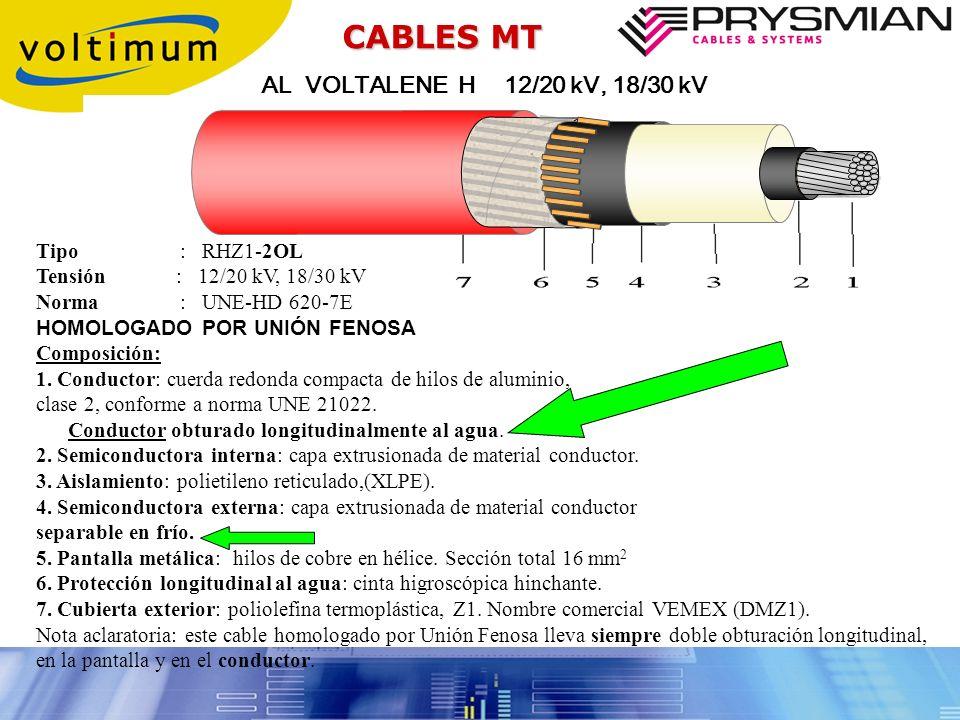 CABLES MT AL VOLTALENE H 12/20 kV, 18/30 kV Tipo : RHZ1-2OL