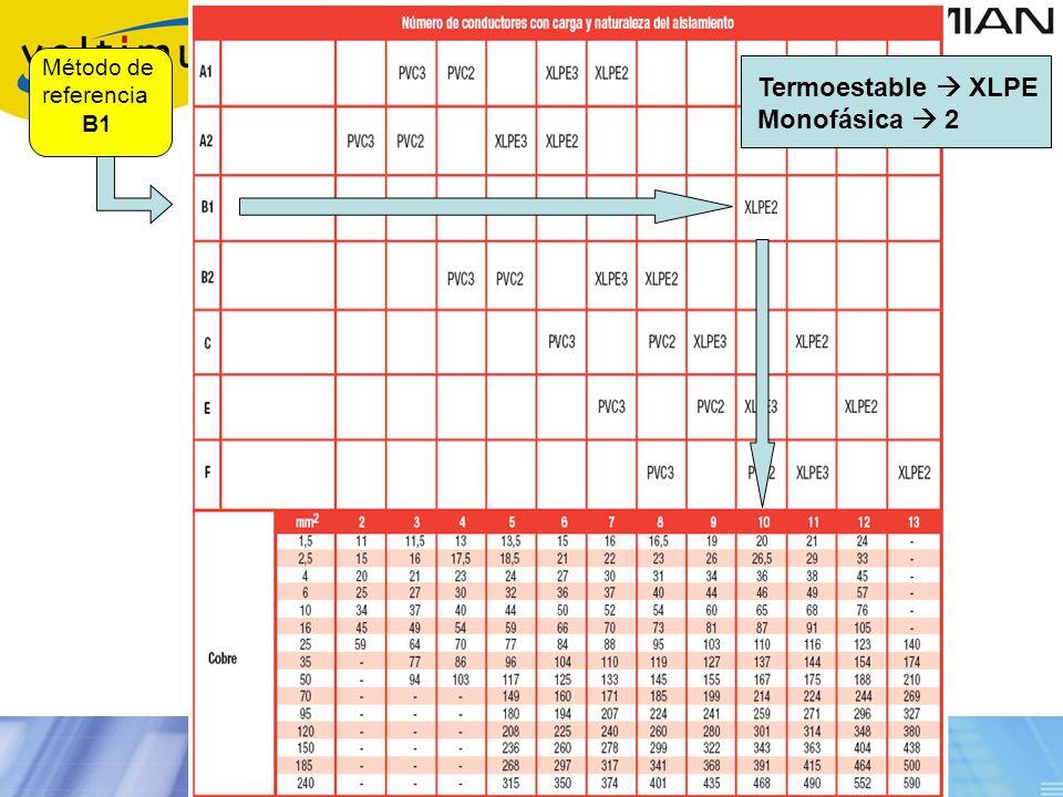 Método de referencia B1 Termoestable  XLPE Monofásica  2