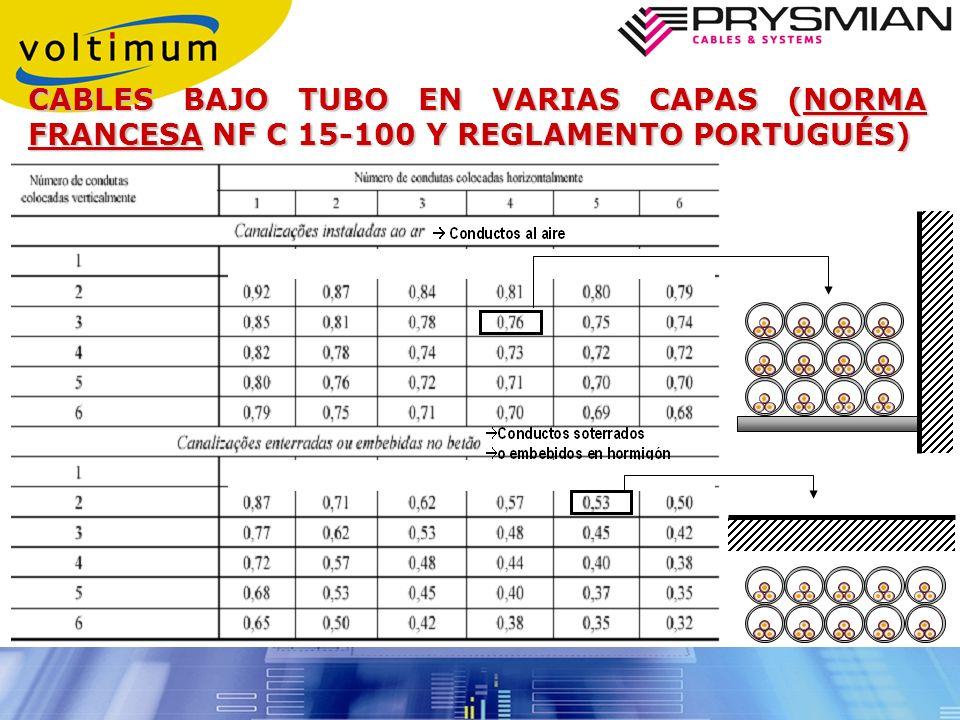 CABLES BAJO TUBO EN VARIAS CAPAS (NORMA FRANCESA NF C 15-100 Y REGLAMENTO PORTUGUÉS)
