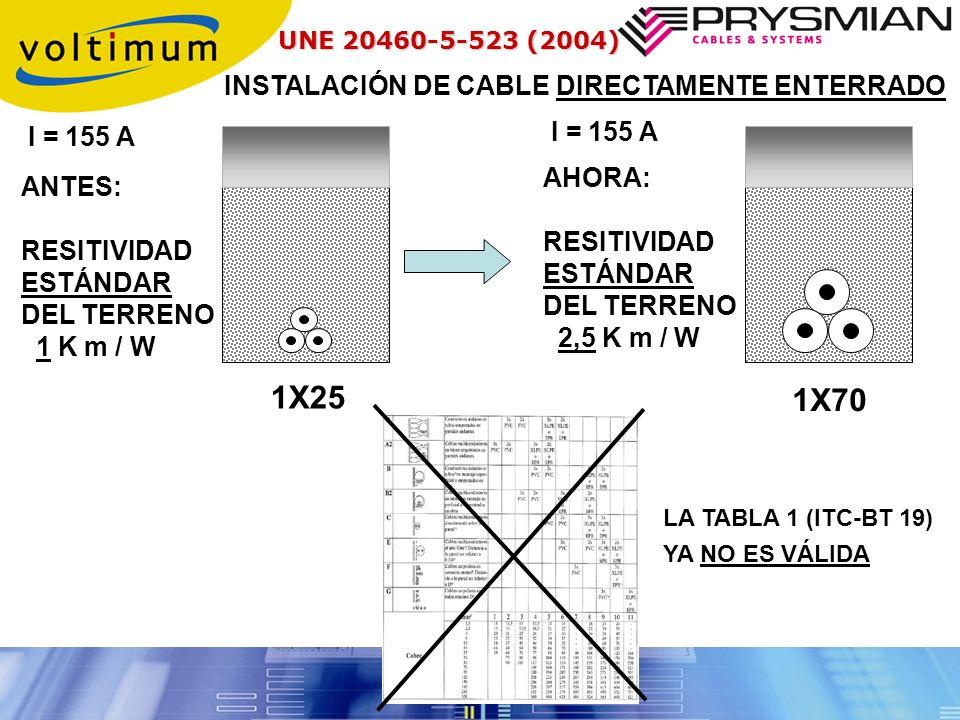 1X25 1X70 INSTALACIÓN DE CABLE DIRECTAMENTE ENTERRADO I = 155 A