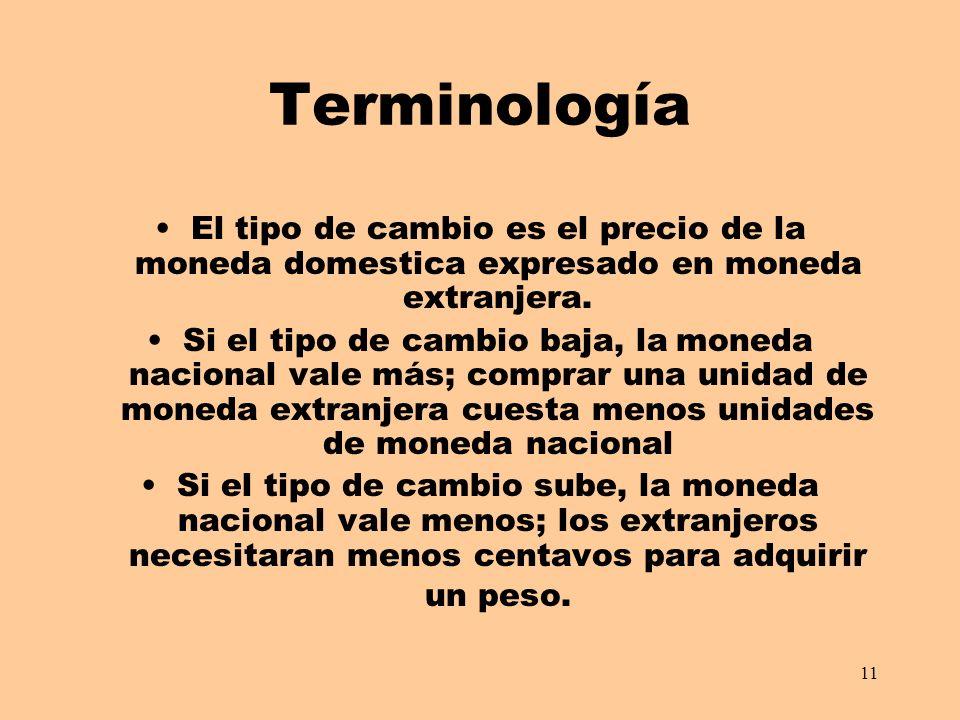 Terminología El tipo de cambio es el precio de la moneda domestica expresado en moneda extranjera.