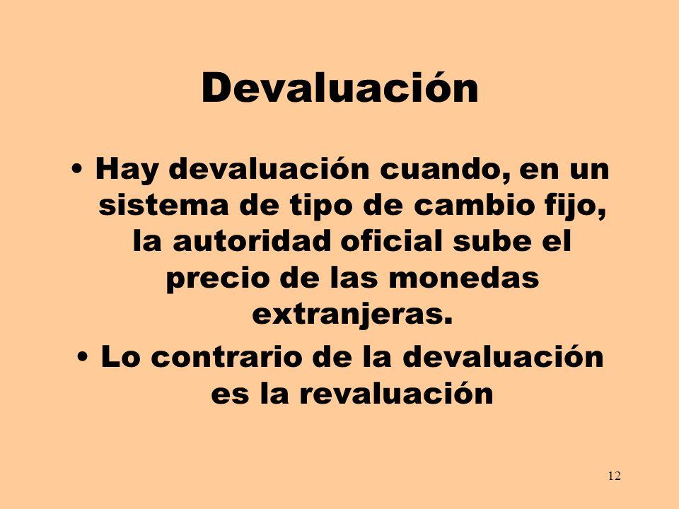 Lo contrario de la devaluación es la revaluación