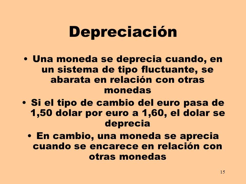 Depreciación Una moneda se deprecia cuando, en un sistema de tipo fluctuante, se abarata en relación con otras monedas.