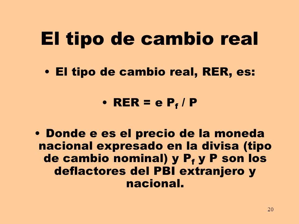 El tipo de cambio real, RER, es: