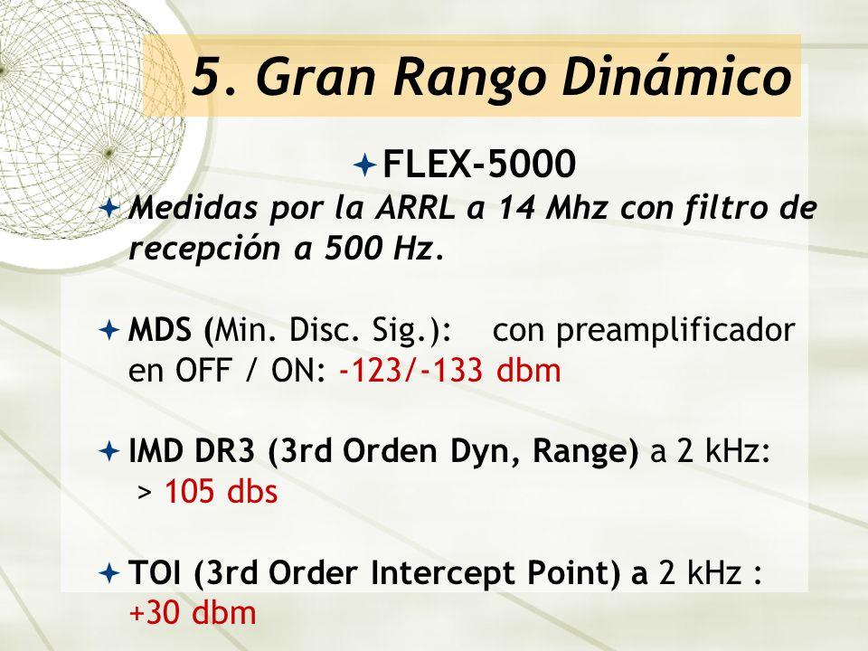 5. Gran Rango Dinámico FLEX-5000