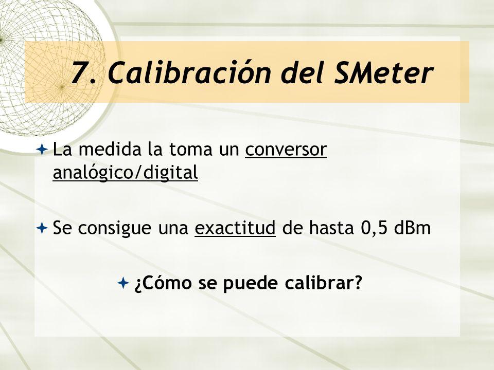 7. Calibración del SMeter