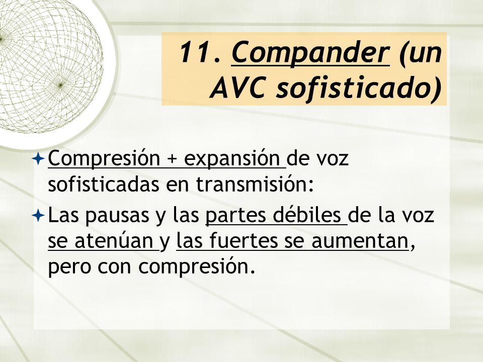 11. Compander (un AVC sofisticado)