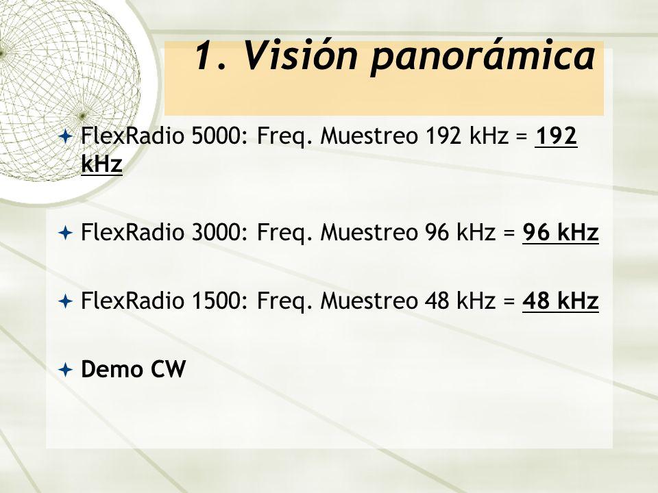1. Visión panorámica FlexRadio 5000: Freq. Muestreo 192 kHz = 192 kHz