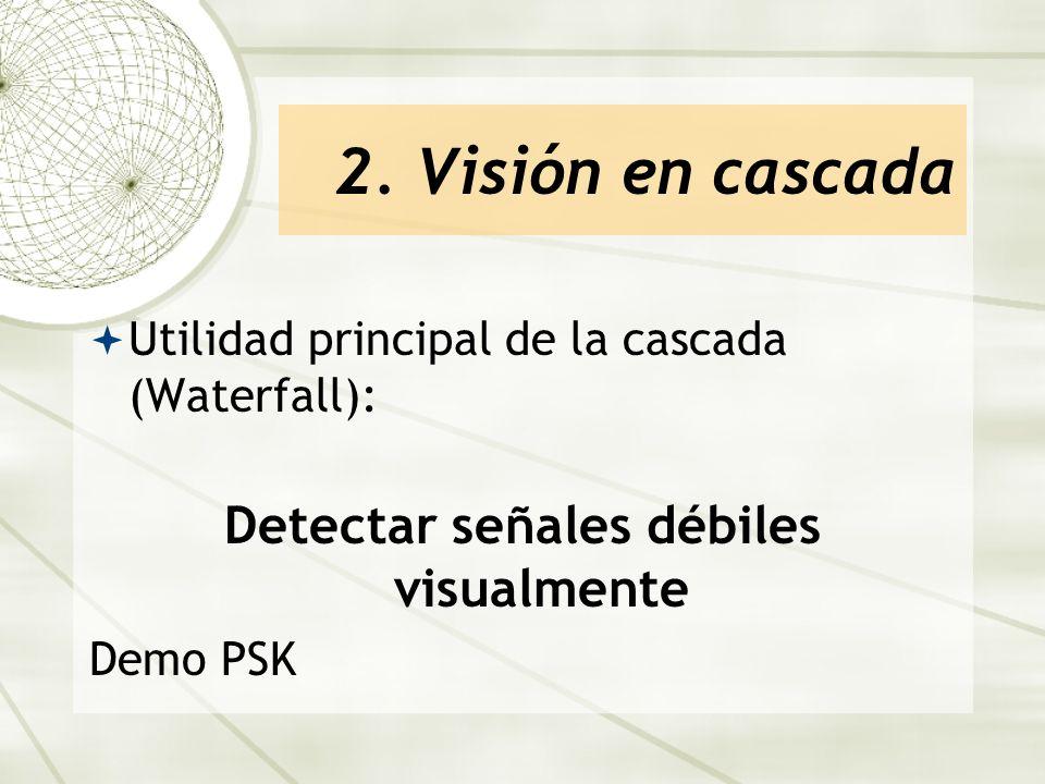 Detectar señales débiles visualmente