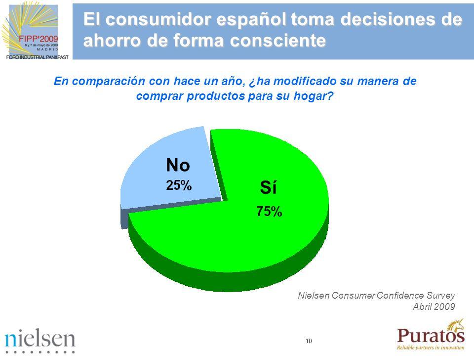El consumidor español toma decisiones de ahorro de forma consciente