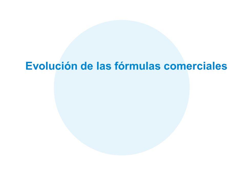 Evolución de las fórmulas comerciales