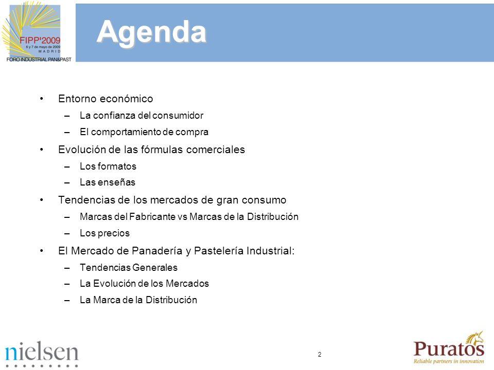 Agenda Entorno económico Evolución de las fórmulas comerciales