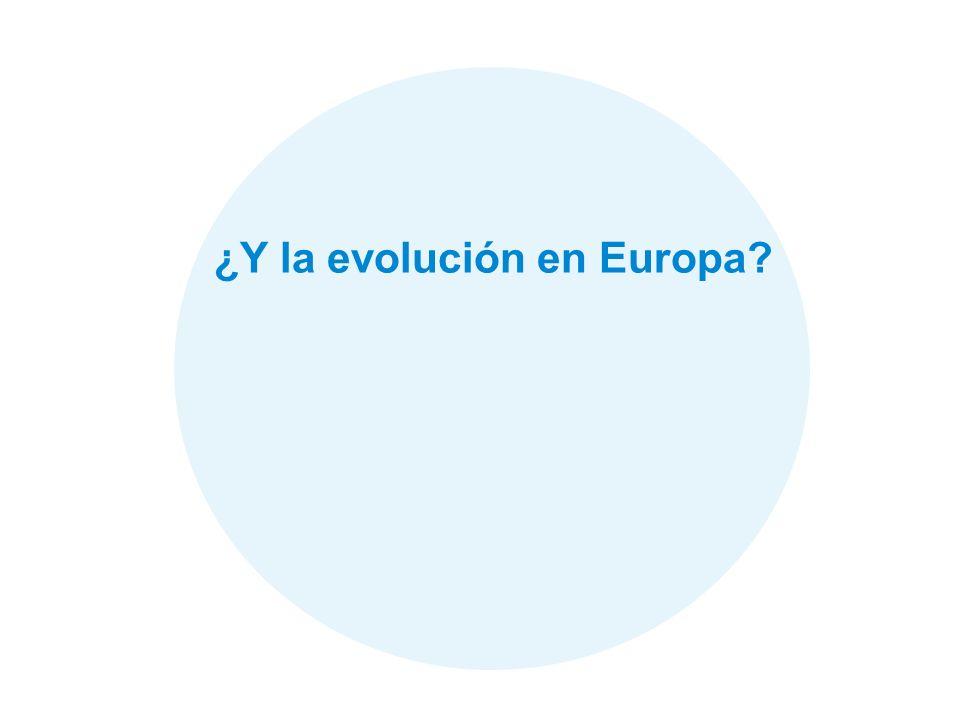 ¿Y la evolución en Europa