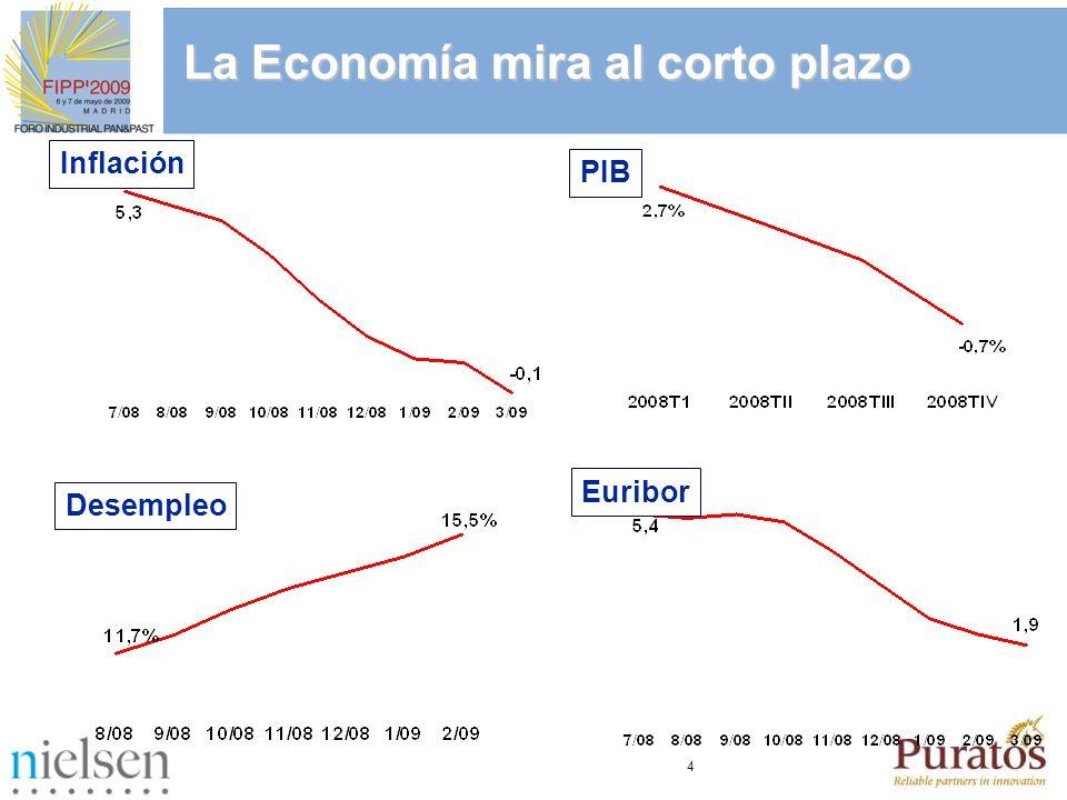 La Economía mira al corto plazo