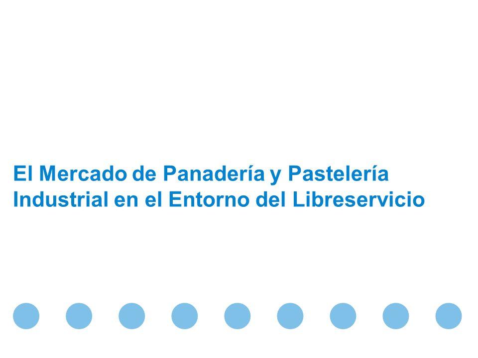 El Mercado de Panadería y Pastelería Industrial en el Entorno del Libreservicio