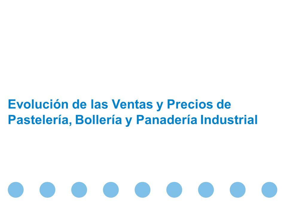 Evolución de las Ventas y Precios de Pastelería, Bollería y Panadería Industrial