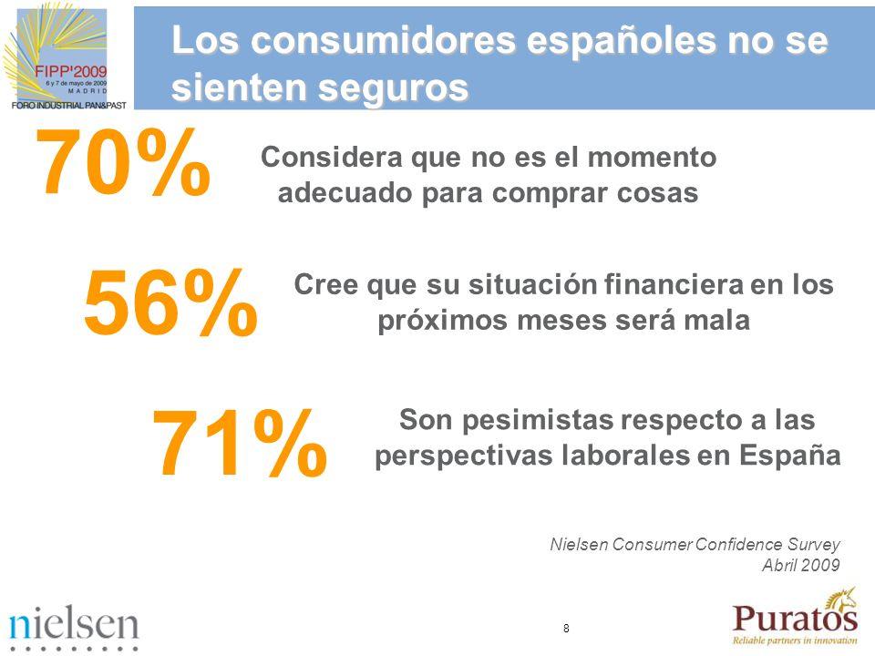 Los consumidores españoles no se sienten seguros