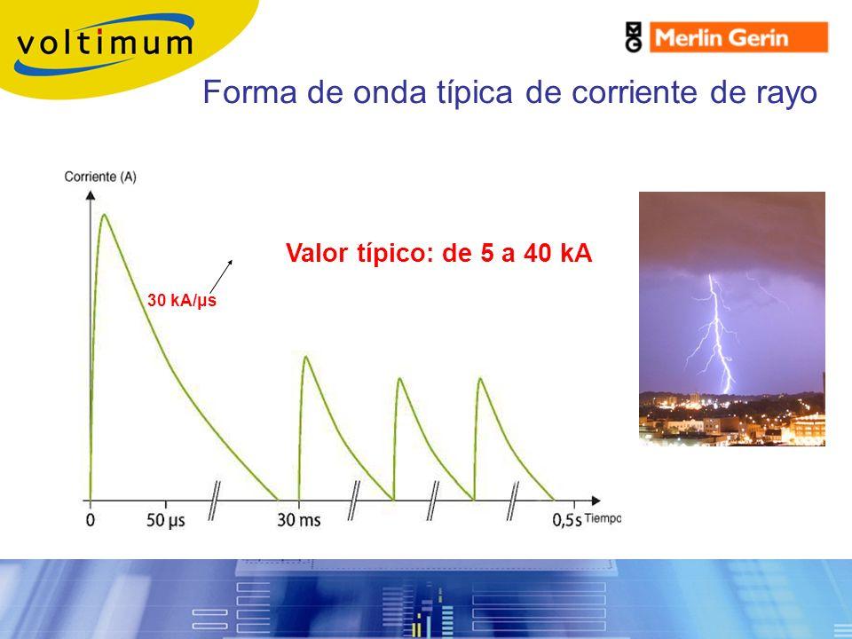 Forma de onda típica de corriente de rayo