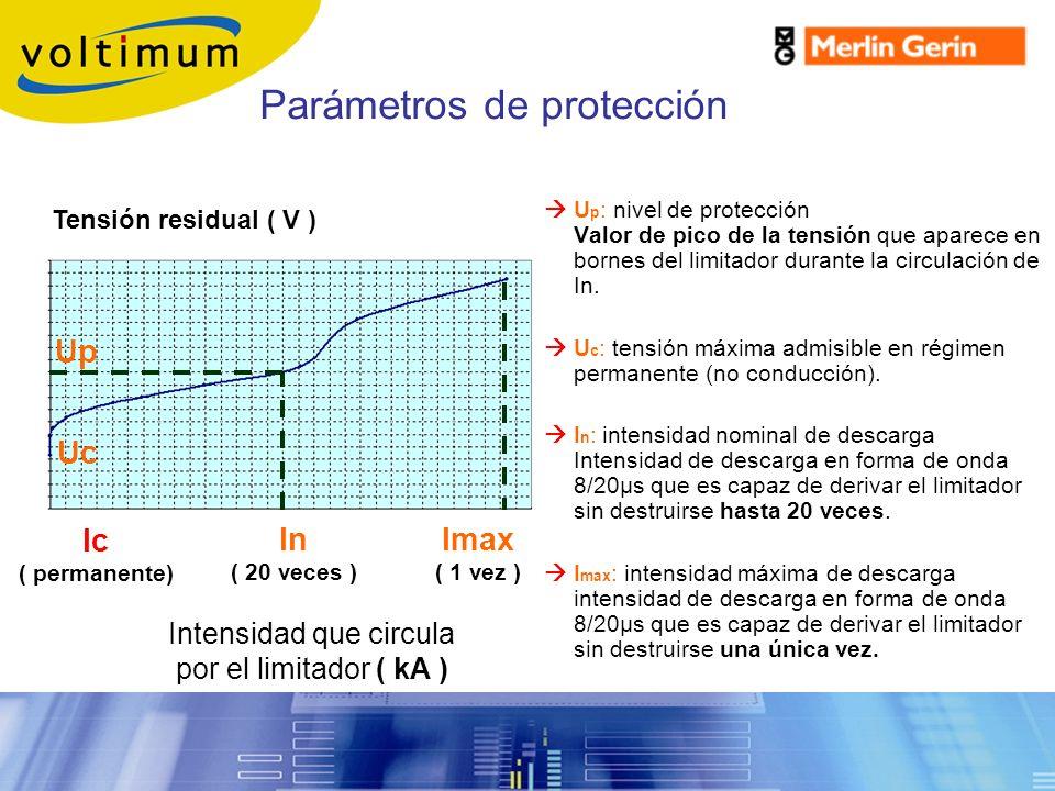 Parámetros de protección