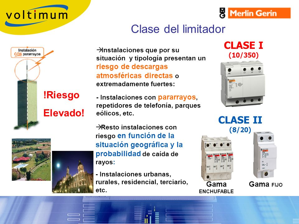Clase del limitador Sobretensiones Transitorias CLASE I (10/350)