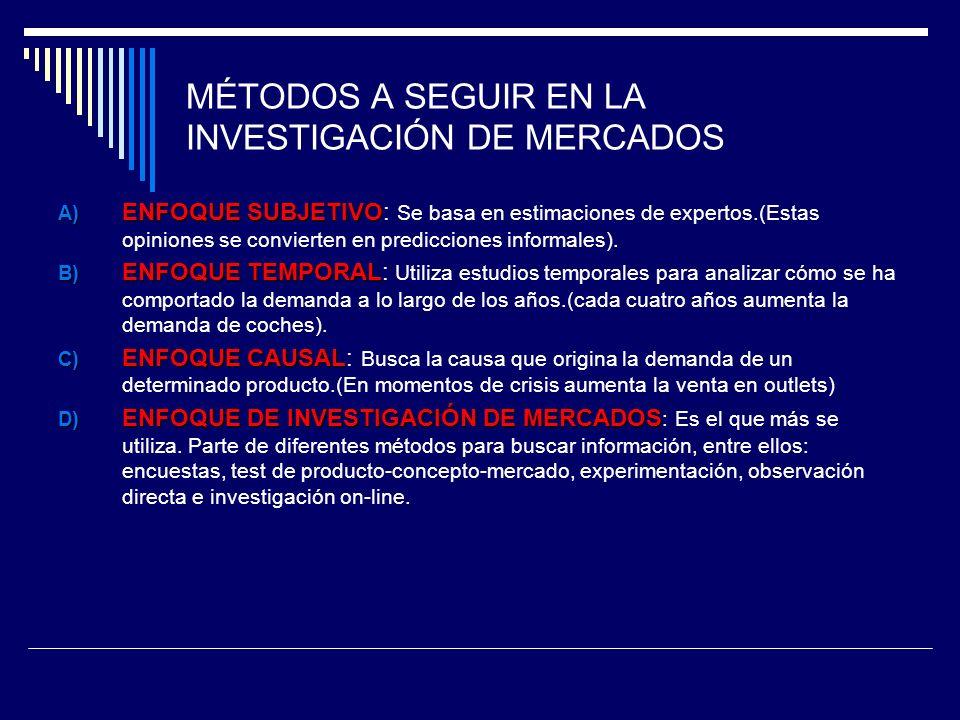 MÉTODOS A SEGUIR EN LA INVESTIGACIÓN DE MERCADOS