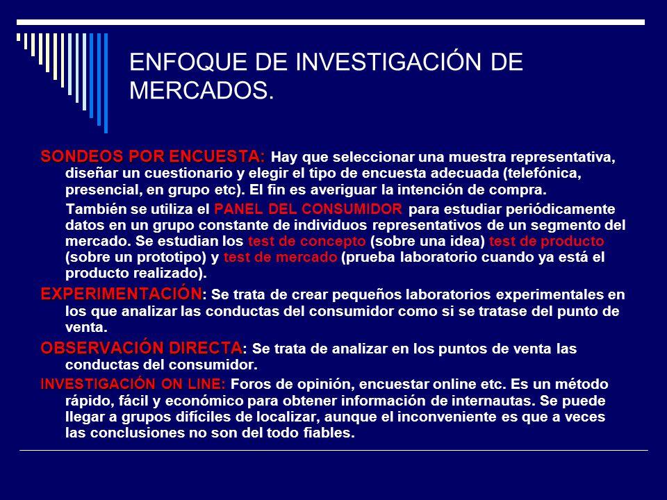 ENFOQUE DE INVESTIGACIÓN DE MERCADOS.