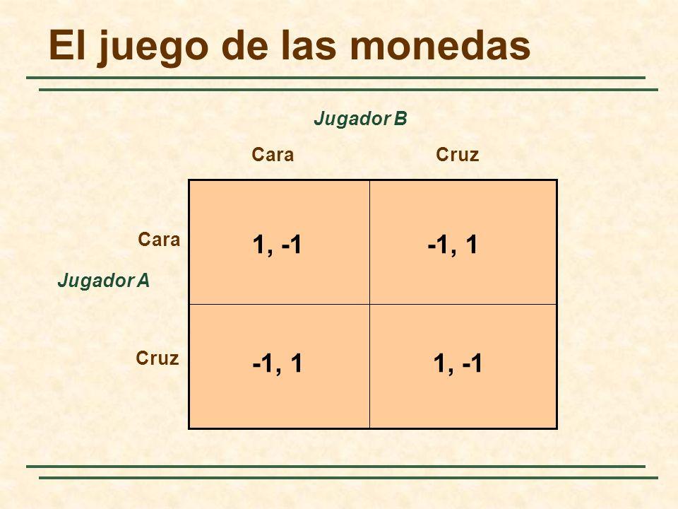El juego de las monedas 1, -1 -1, 1 Jugador B Cara Cruz Cara Jugador A