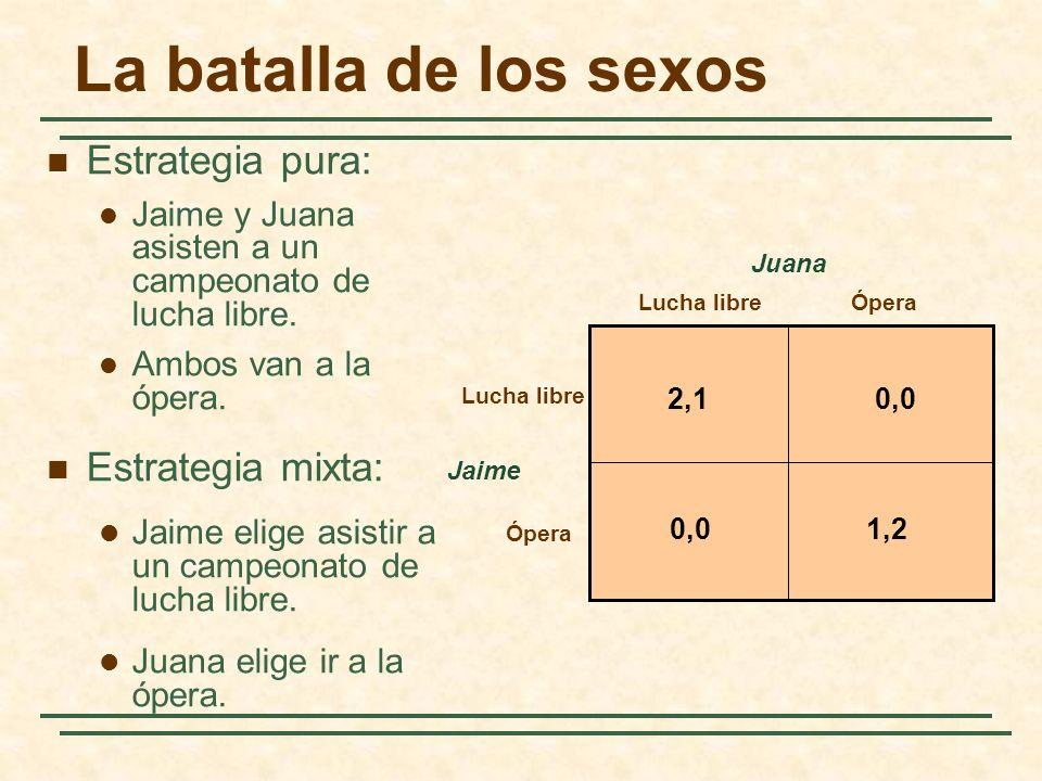 La batalla de los sexos Estrategia pura: Estrategia mixta: