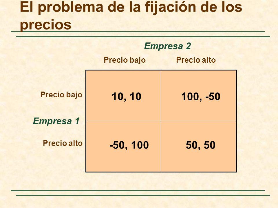El problema de la fijación de los precios