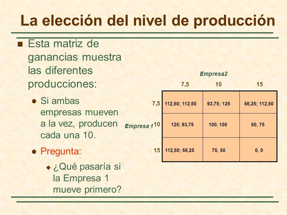 La elección del nivel de producción