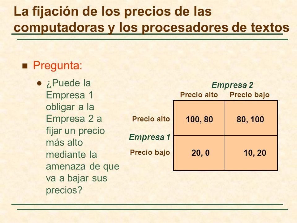 La fijación de los precios de las computadoras y los procesadores de textos
