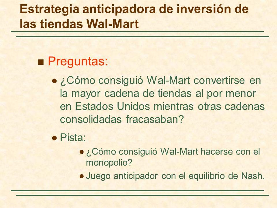 Estrategia anticipadora de inversión de las tiendas Wal-Mart