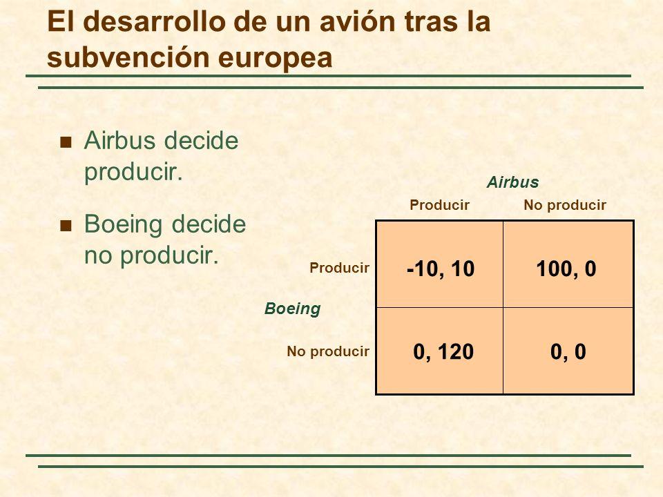 El desarrollo de un avión tras la subvención europea