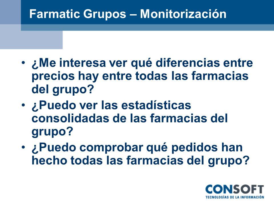 Farmatic Grupos – Monitorización