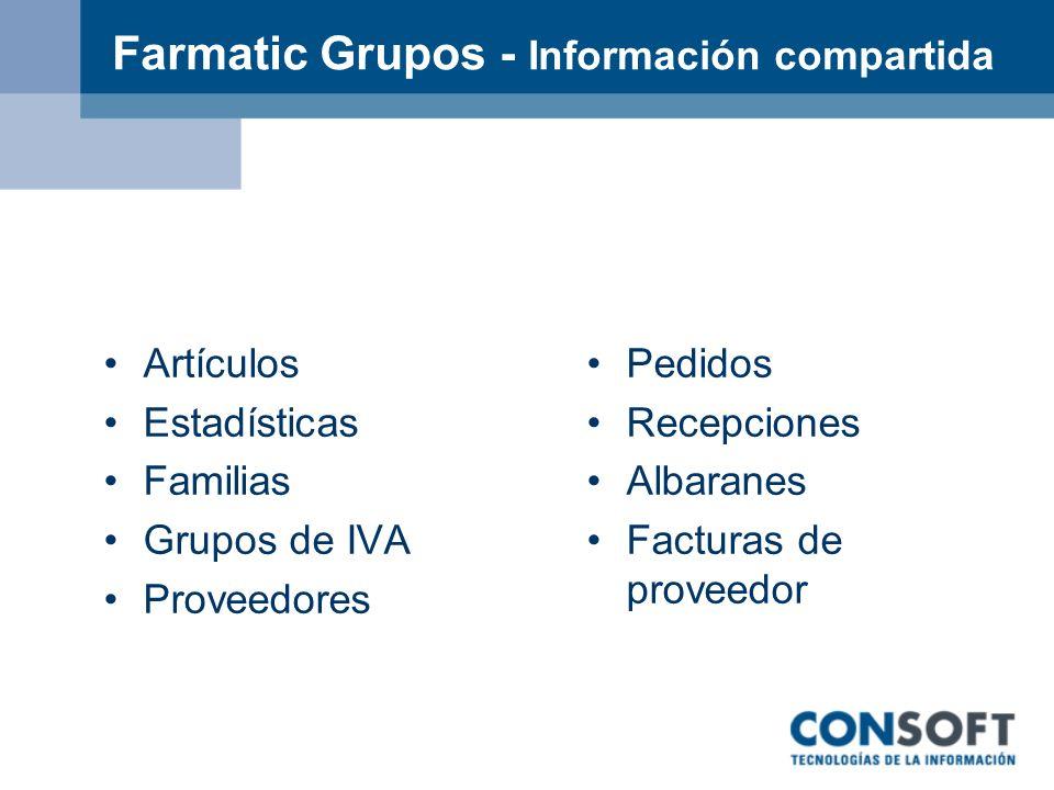 Farmatic Grupos - Información compartida
