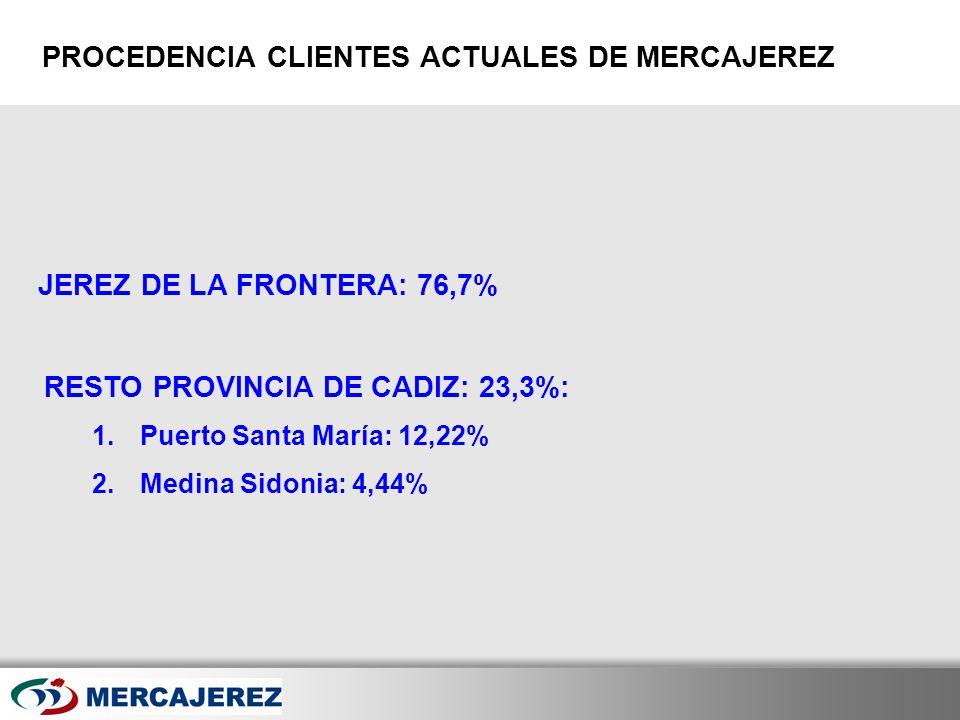 PROCEDENCIA CLIENTES ACTUALES DE MERCAJEREZ