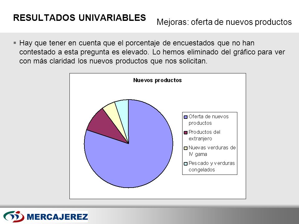 RESULTADOS UNIVARIABLES