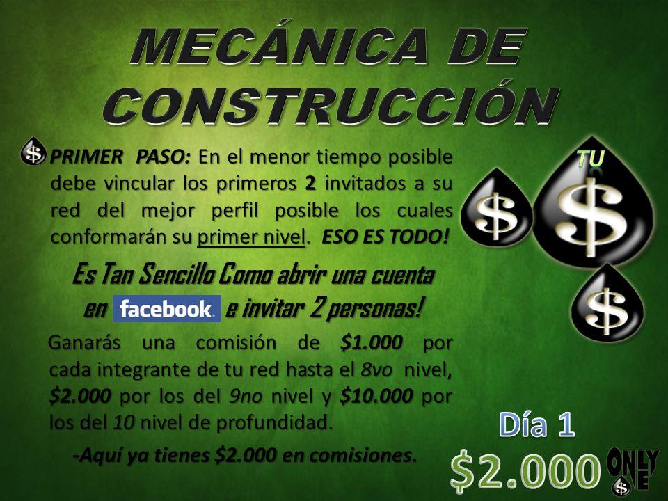 MECÁNICA DE CONSTRUCCIÓN $2.000 Día 1