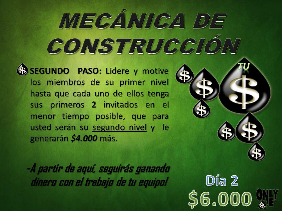 MECÁNICA DE CONSTRUCCIÓN $6.000 Día 2 TU