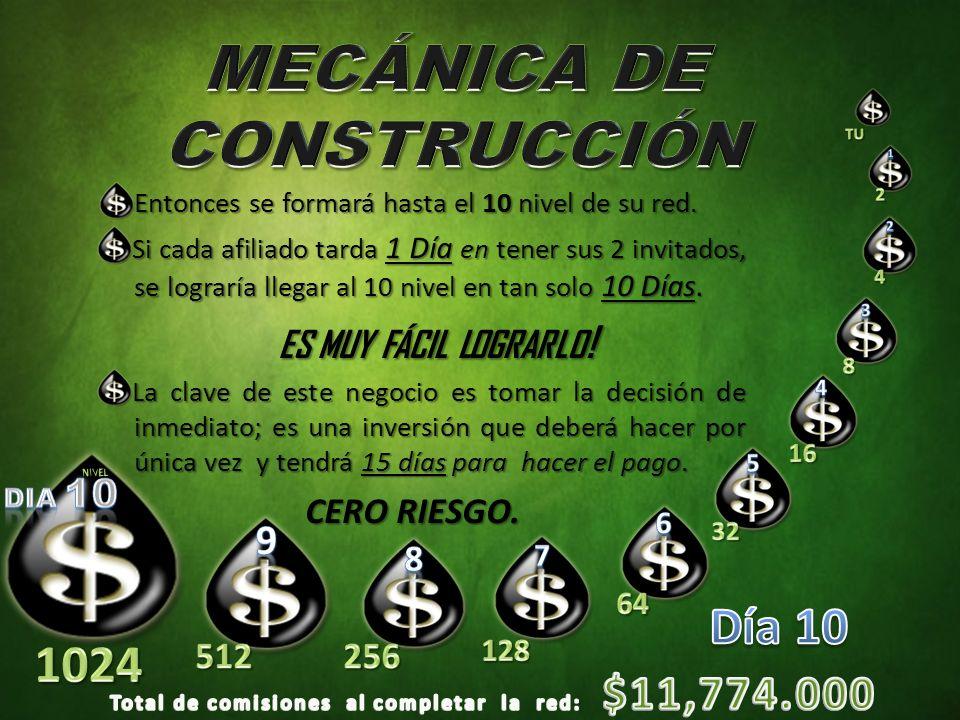 MECÁNICA DE CONSTRUCCIÓN Día 10 1024 $11,774.000 9 8 512 256