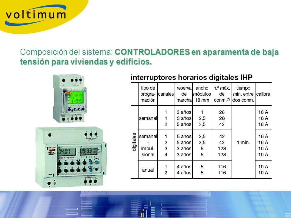 Composición del sistema: CONTROLADORES en aparamenta de baja tensión para viviendas y edificios.