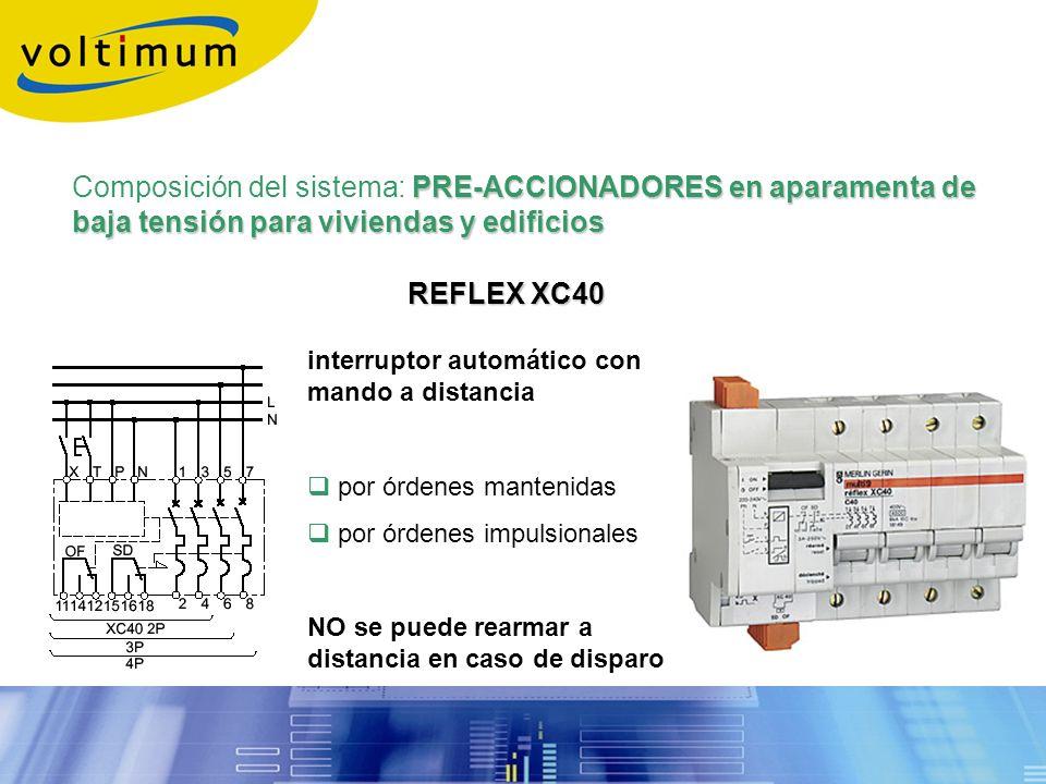 Composición del sistema: PRE-ACCIONADORES en aparamenta de baja tensión para viviendas y edificios