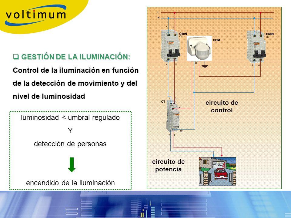 GESTIÓN DE LA ILUMINACIÓN: Control de la iluminación en función