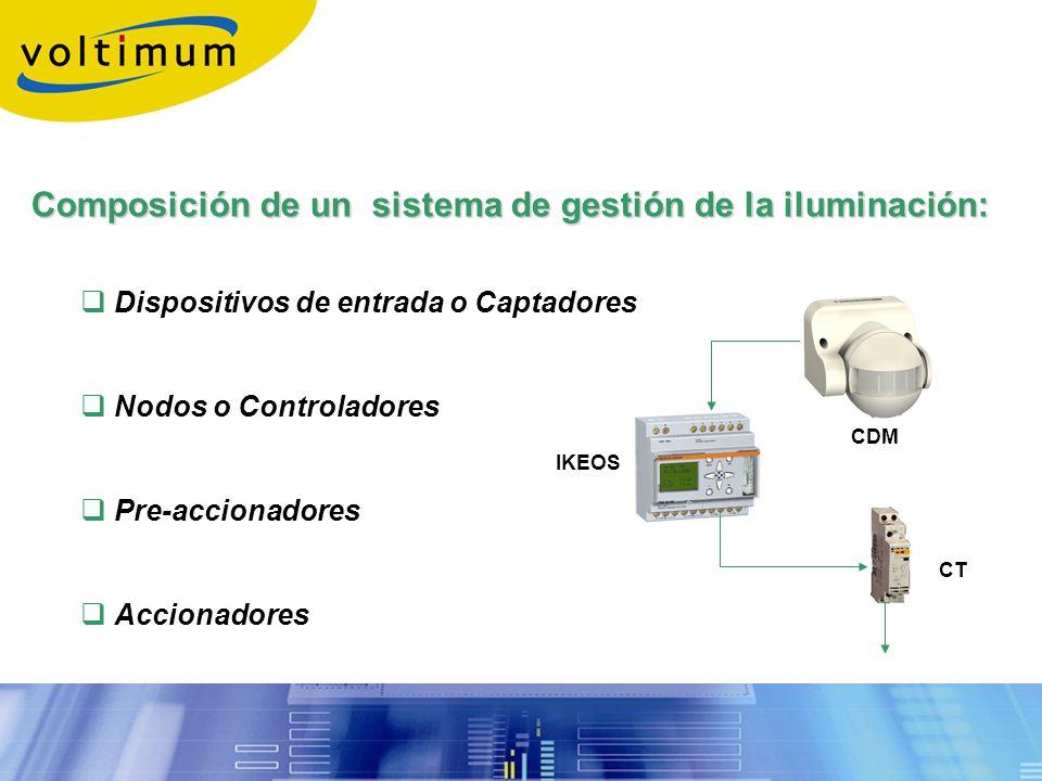Composición de un sistema de gestión de la iluminación: