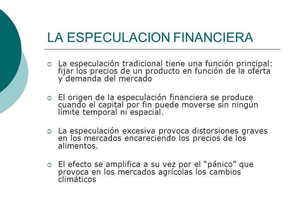 LA ESPECULACION FINANCIERA
