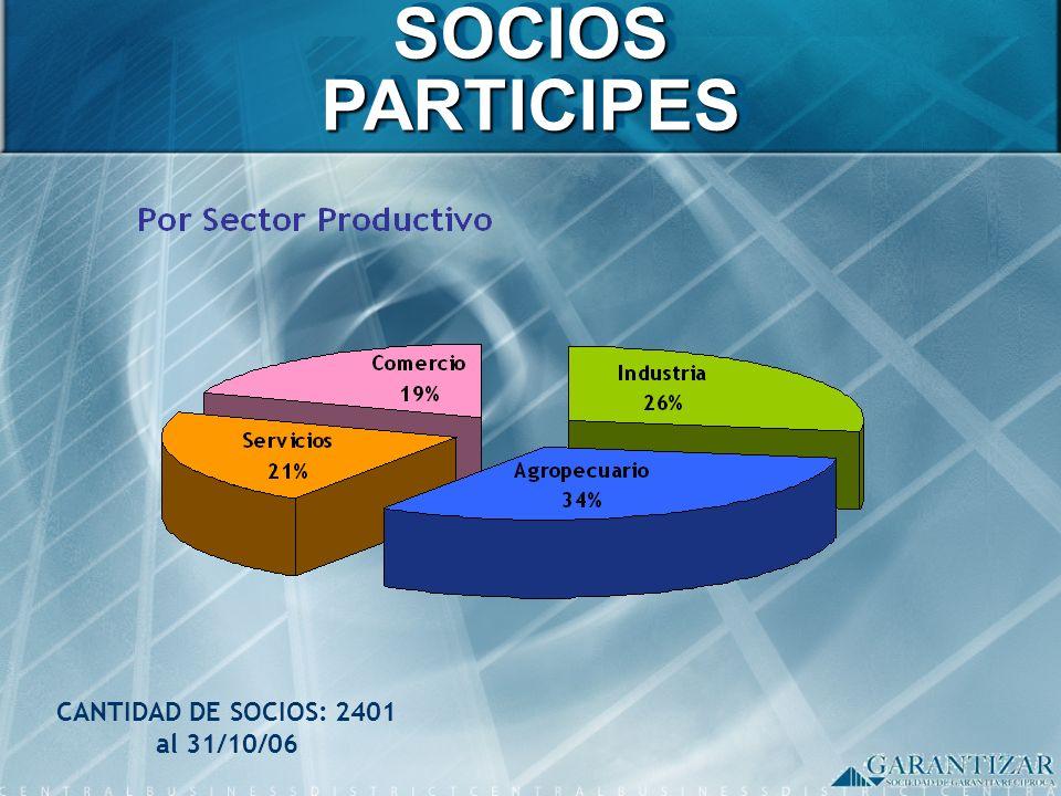 SOCIOS PARTICIPES CANTIDAD DE SOCIOS: 2401 al 31/10/06