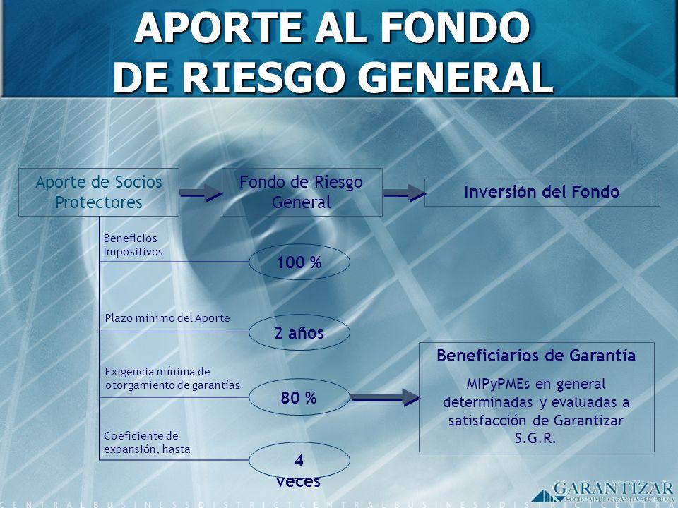 APORTE AL FONDO DE RIESGO GENERAL Beneficiarios de Garantía