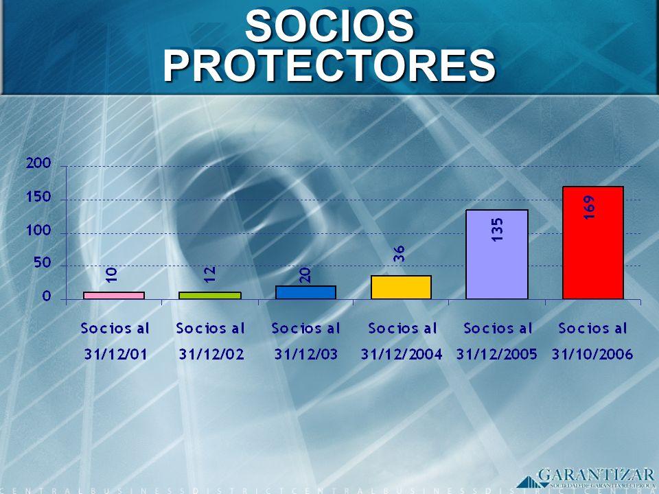 SOCIOS PROTECTORES