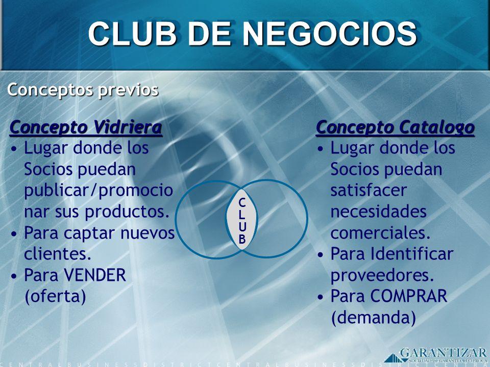 CLUB DE NEGOCIOS Conceptos previos Concepto Vidriera